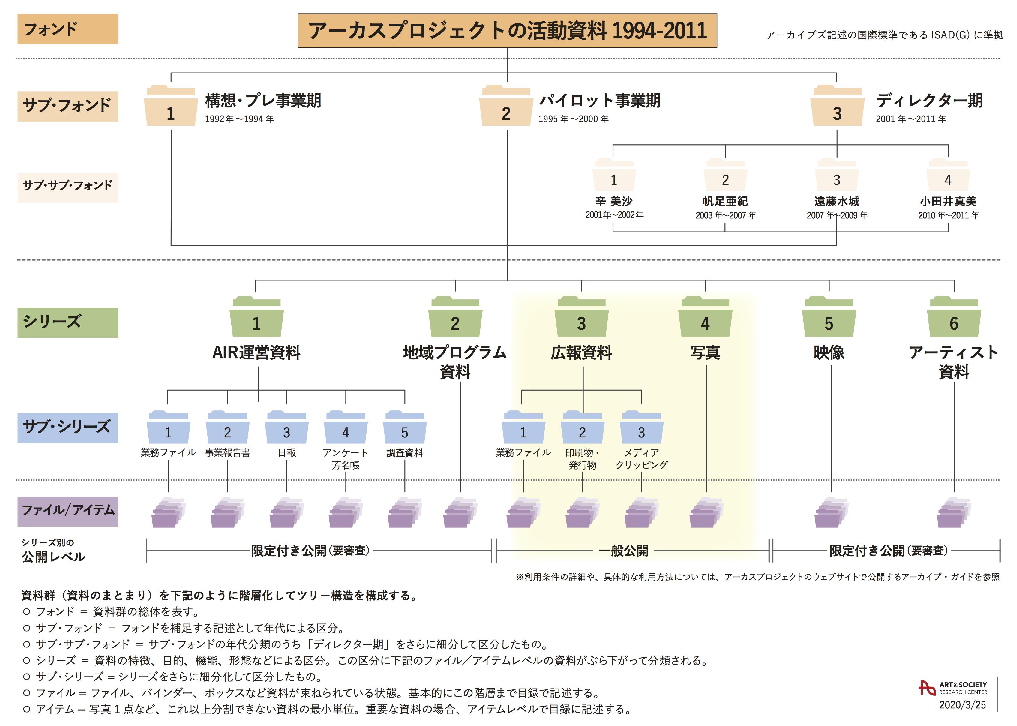 3Series_map.jpg